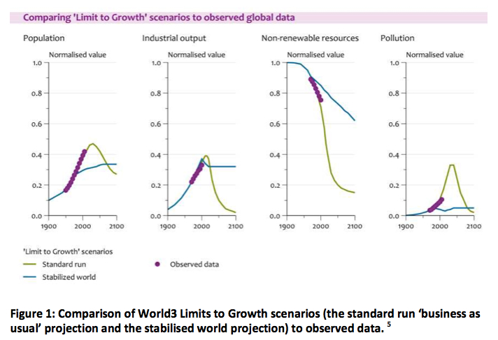 thesis statement global economy
