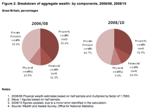 Breakdown of Aggregate Wealth jpg