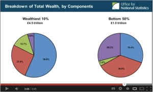 Breakdown of Total Wealth jpg