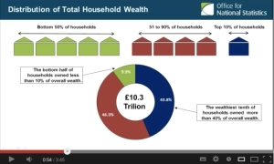 Distribution of Total Wealth jpg