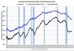 Employment Population Ratio copy
