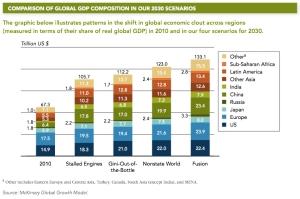 GDP Share jpg