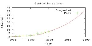 UC Emissions jpg