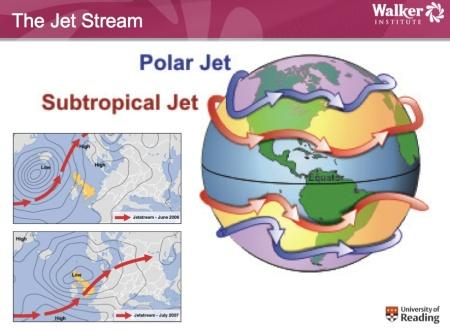 Jet Stream jprh