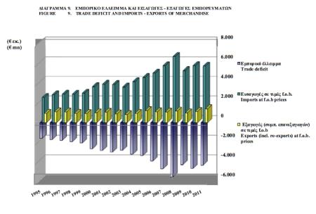 Cyprus Trade Stats jpeg
