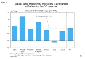 Japan Productivity jpeg
