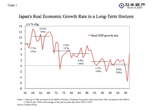 LT Japan Real Growth jpeg