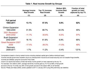 Real Income Growth jpeg