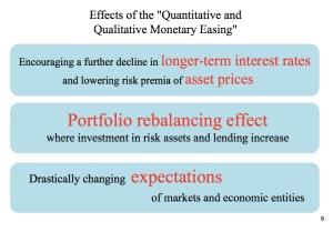 Effects of Monetary Easing jpeg