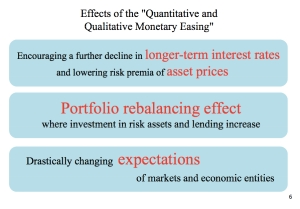Effects of Monetary Easing jpeg