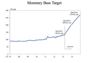 Monetary Base Target jpeg