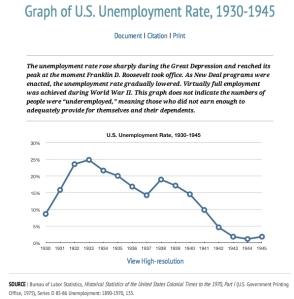 U.S. Unemployment jpeg