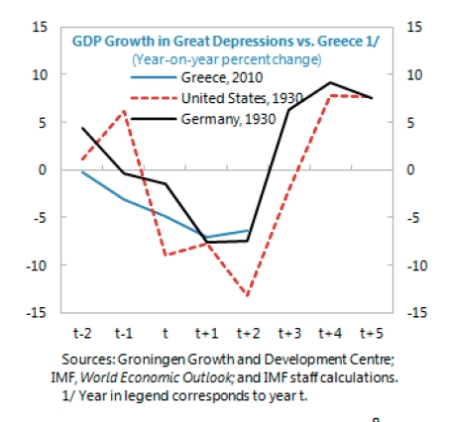 Greek Unemployment and Depression jpeg