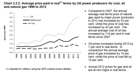 Average Price Paid Energy copy