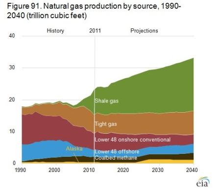 Ice Nbp Natural Gas Price