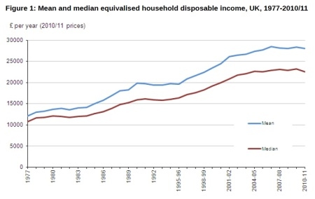 UK Median Income jpeg