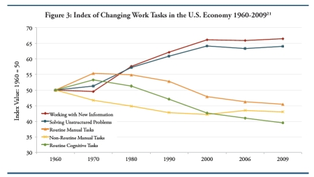 Index of Changing Work Tasks jpeg