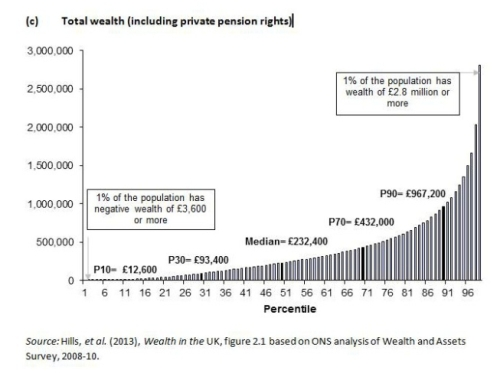 Total UK Wealth jpeg