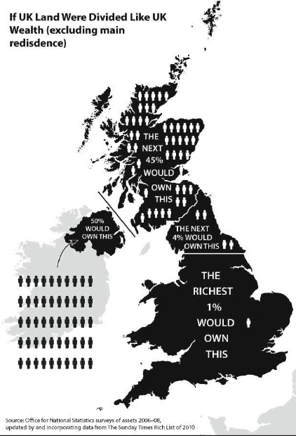 UK Land by Wealth jpeg