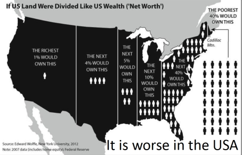 US Land by Wealth jpeg