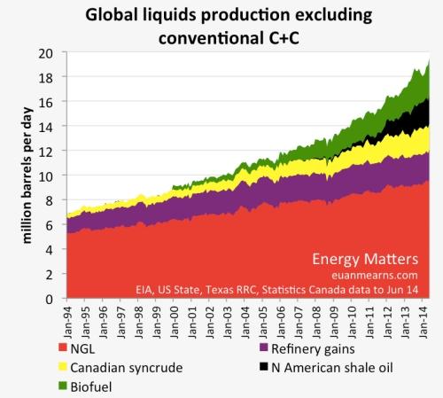 Global Liquids jpeg