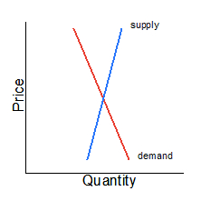 Oil Supply and Demand jpeg