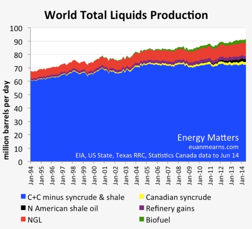 word total liquids production jpeg