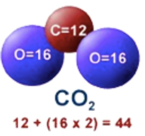 CO2 jpeg
