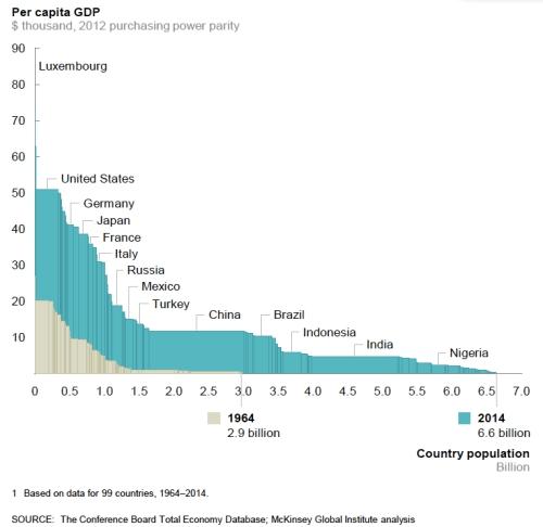 Per Capital GDP jpeg