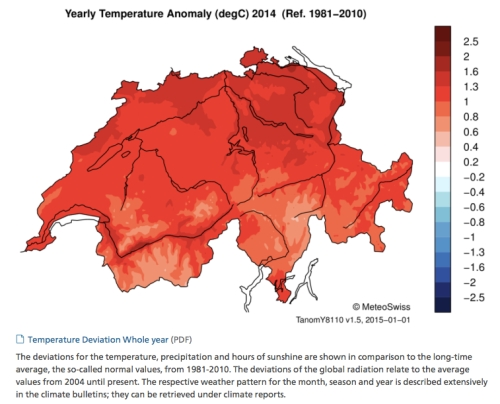 Swiss Yearly Mean Temperature Anomaly jpeg