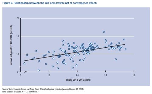 GCI and Growth jpeg