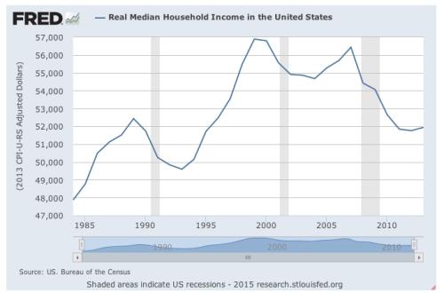 Median Wages jpeg