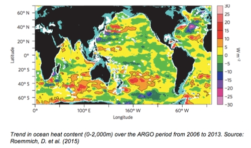 Trends in Ocean Heat Content jpeg