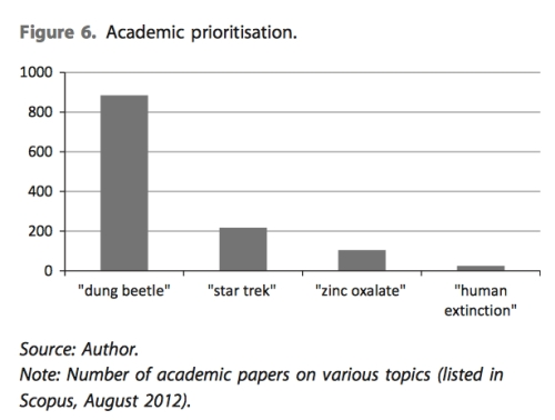 Academic Prioritisation jpeg
