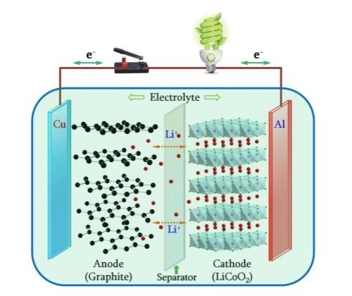 LithiumIonBatterySchematic